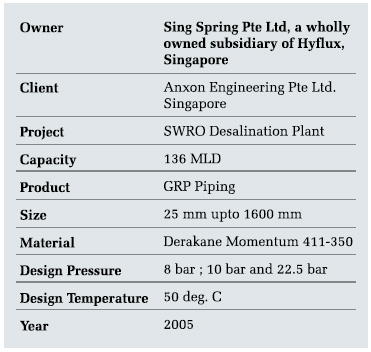 Sing Spring Pte Anxon SWRO desalination plant grp piping derakane from CPP